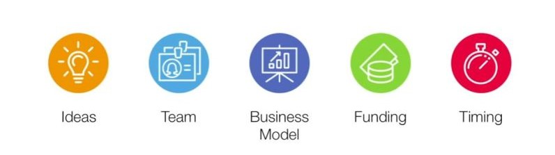 Startup Success 5 Factors 1
